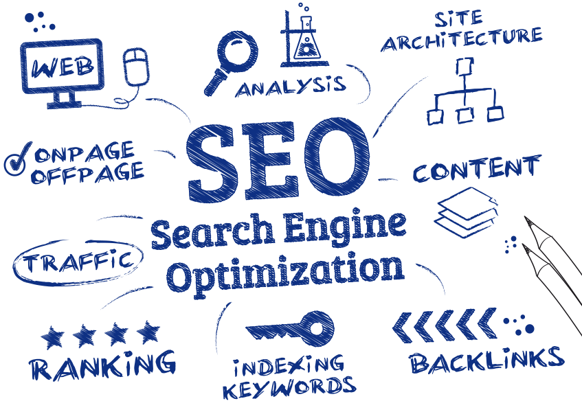Why SEO is Vital to Your Business WordPress Website